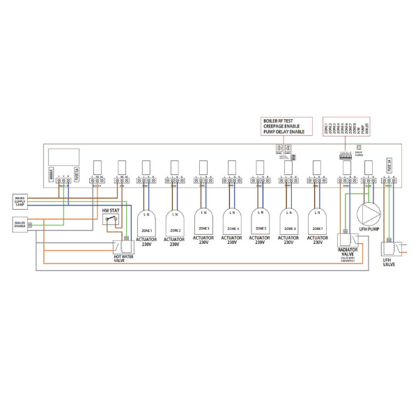 Heatmiser UH8-RF Wireless Wiring Centre | HM-UH8-RF ... on